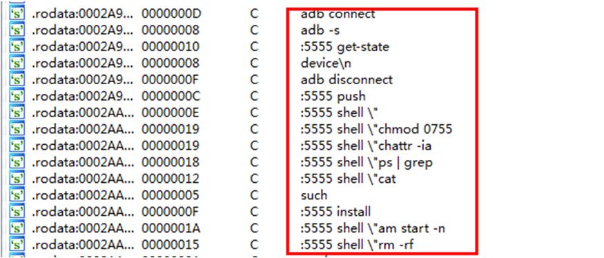 adb command prefix