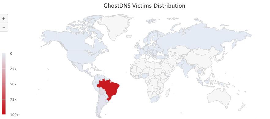 GhostDNS