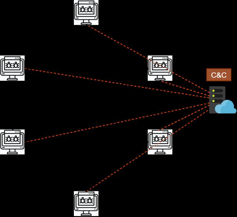 hybrid_p2p_network-2.png