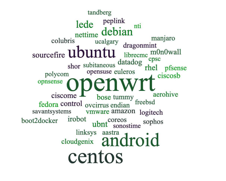 vendor_tag_cloud