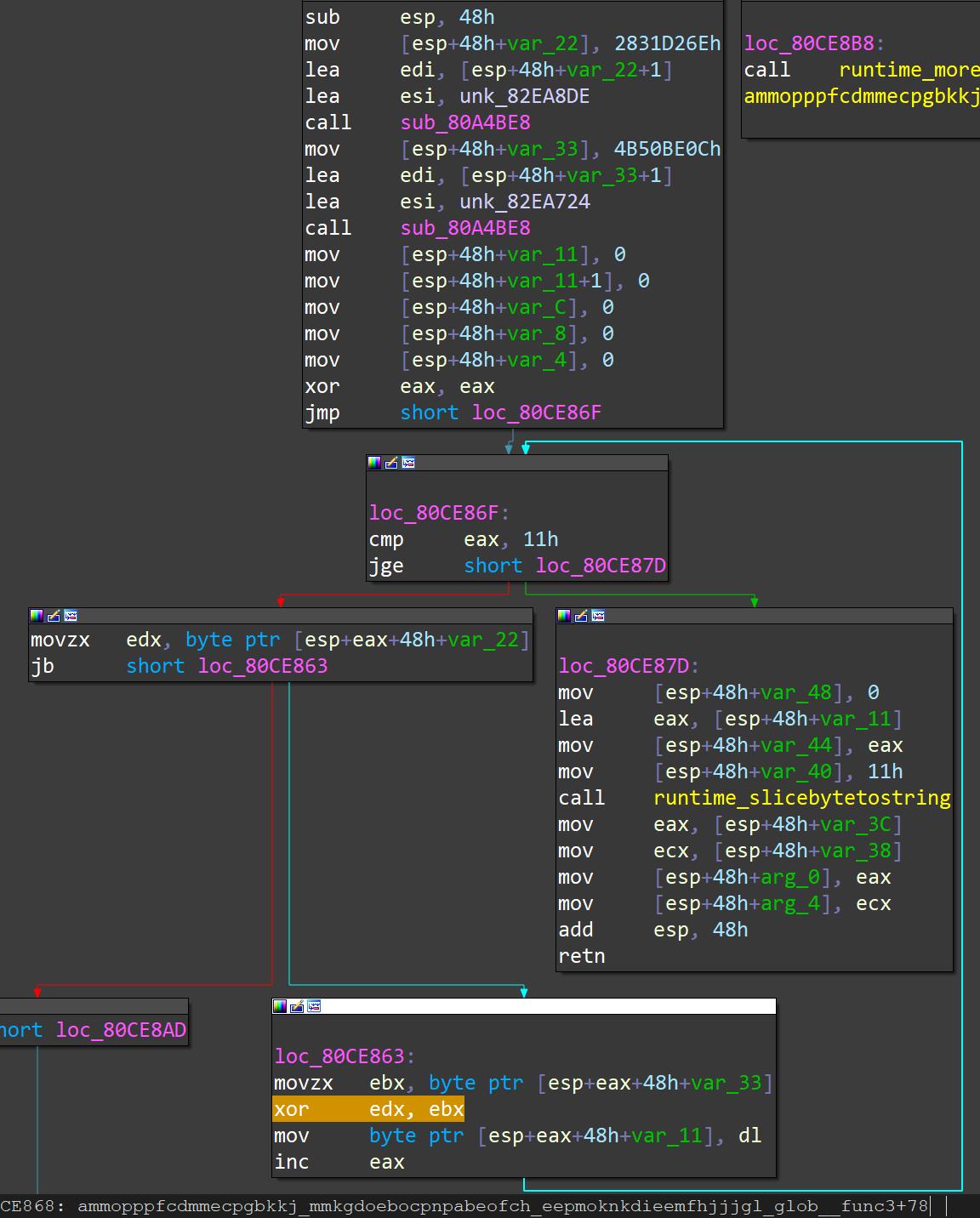 umair-akbar-xor func 1 - Blackrota, a heavily obfuscated backdoor written in Go